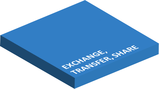 Exchange, Transfer, Share