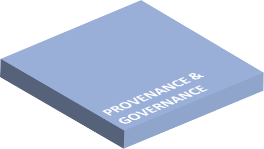 Provenance & Governance